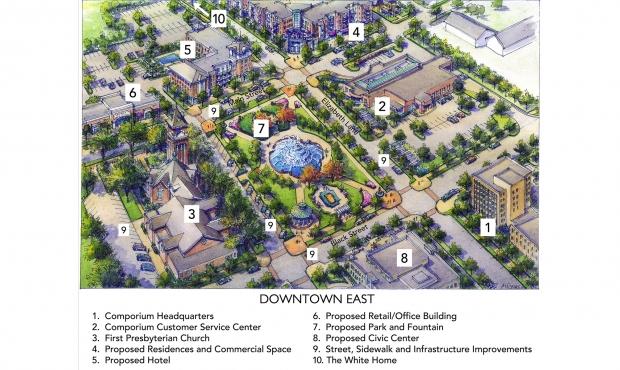 Rock Hill Economic Development